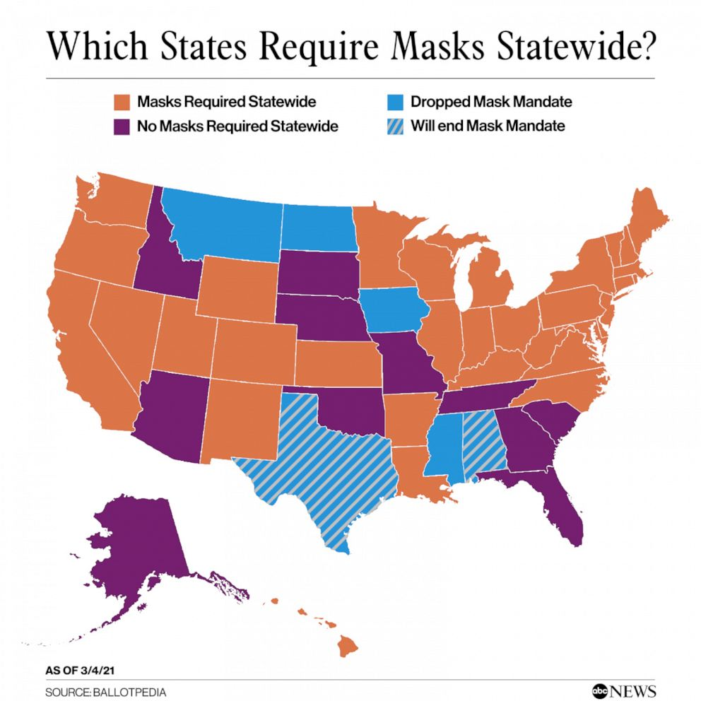 Mask by States
